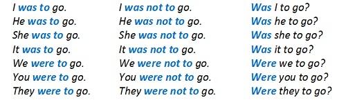 модальный глагол to be to в прошедшем времени