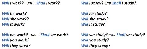 образование вопросительных предложений в будущем времени, future simple вопросы
