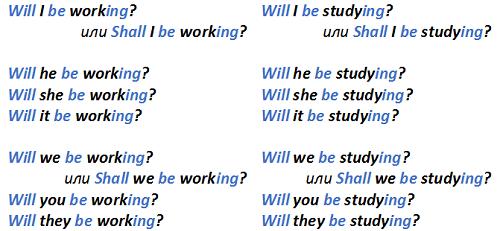 вопрос в future continuous, образование вопроса в future continuous, вопросительные предложения в future continuous
