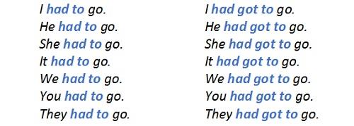 модальные глаголы have to и have got to в прошедшем времени