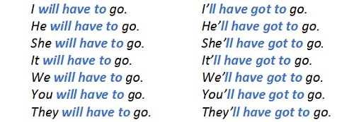 будущее время модального глагола have to