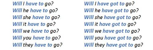 вопрос с have to в будущем