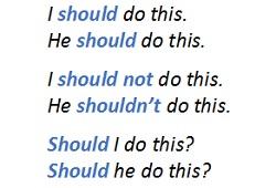 употребление модального глагола should