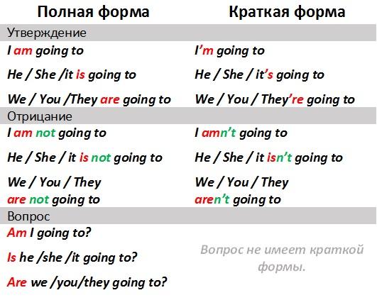 Is Going To crack Перевод