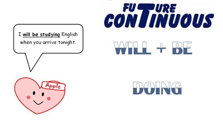 future continuous примеры предложений