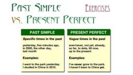 Past Simple и Present Perfect: