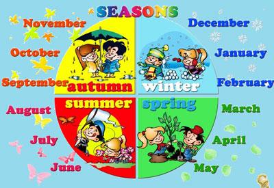 месяцы в английском языке