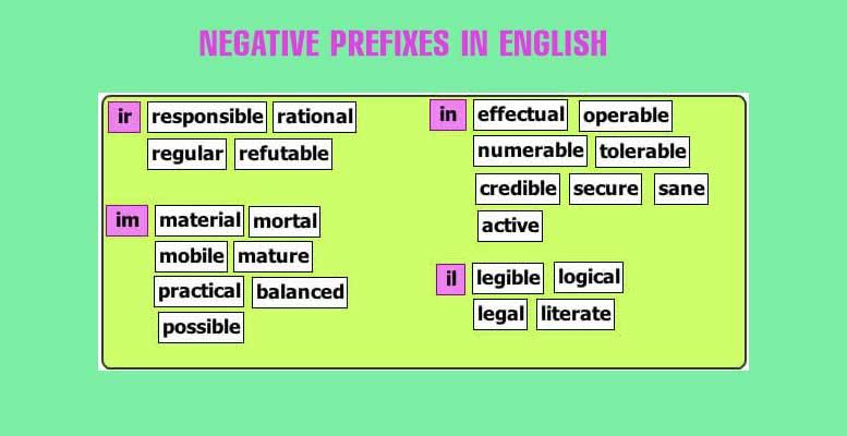 Тесты на английском ответы картинка