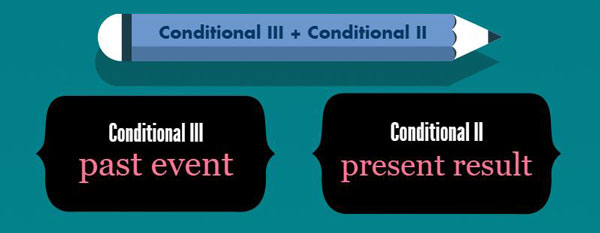 mixed conditional pattern