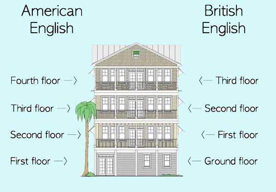 американский английский и британский английский наименование этажей