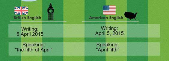 даты в британском и американском вариантах английского языка