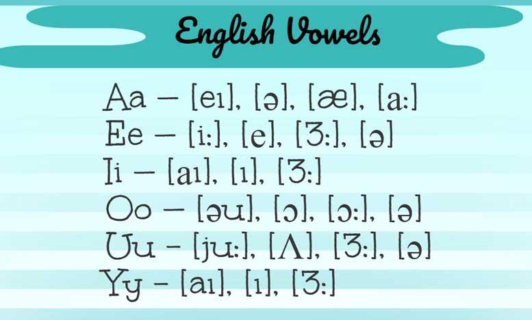 чтение гласных английского языка