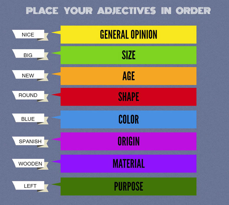 order of adjectives, порядок прилагательных в английском предложении