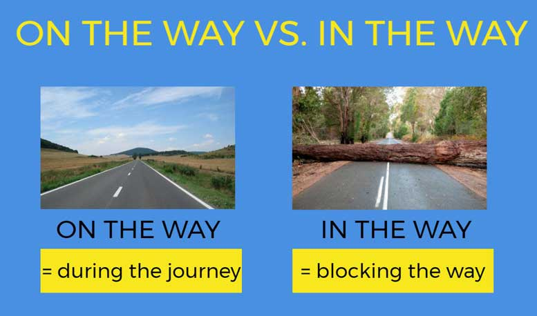 in the way / on the way - difference