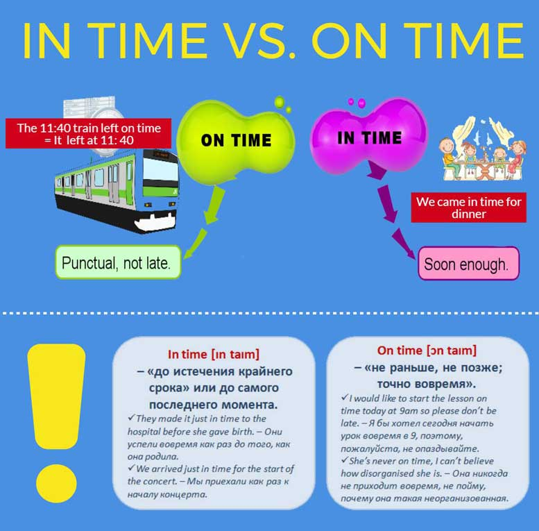 in time / on time difference