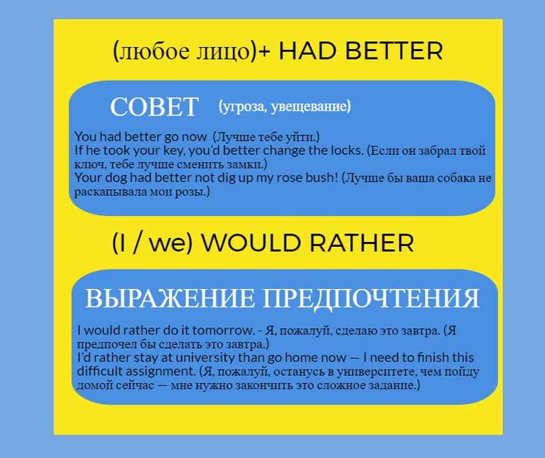 would rather и had better - разница