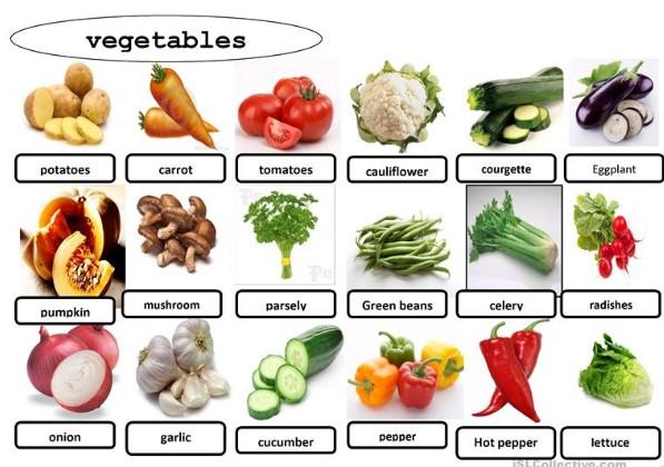 название овощей на английском
